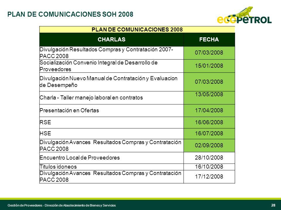 PLAN DE COMUNICACIONES SOH 2008