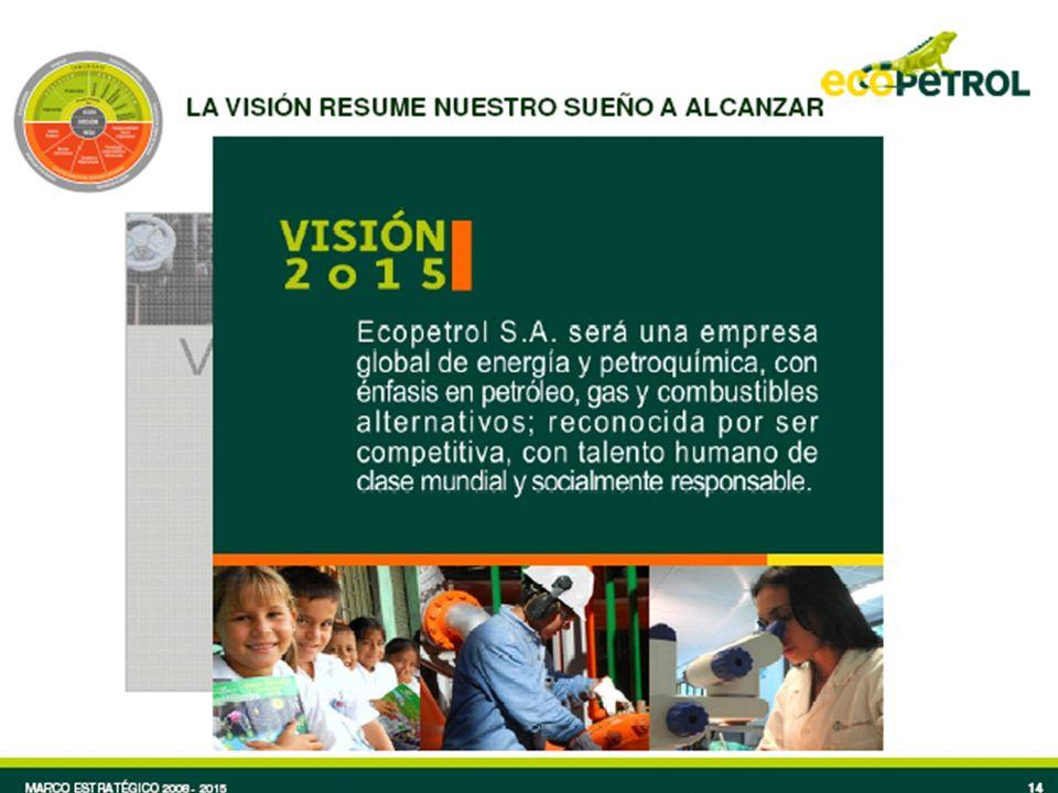 Nuestro sueño 2015: Visión en nuestro gran sueño, lo que queremos ser, a donde queremos llegar, nuestra visión común de futuro.