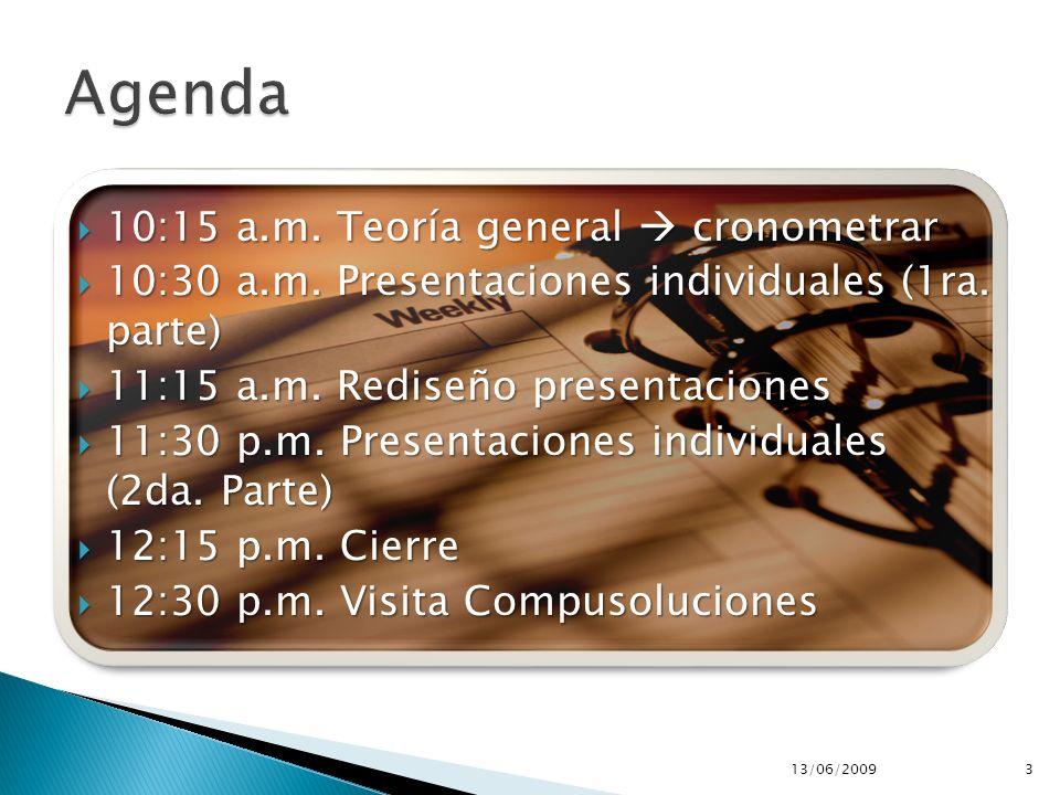 Agenda 10:15 a.m. Teoría general  cronometrar