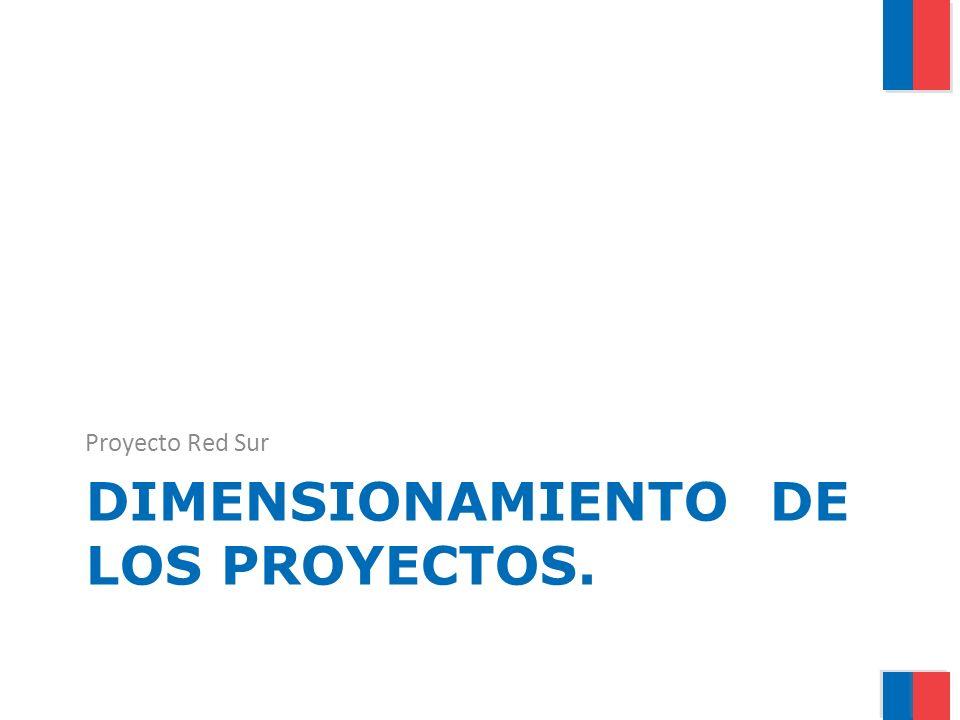 Dimensionamiento de los proyectos.