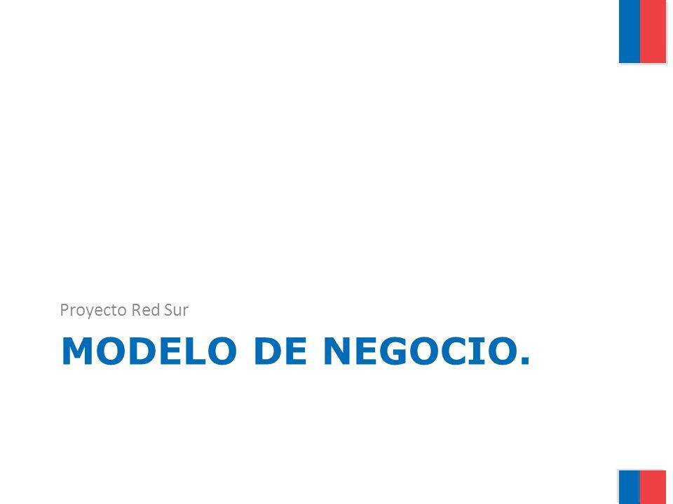 Proyecto Red Sur Modelo de Negocio.