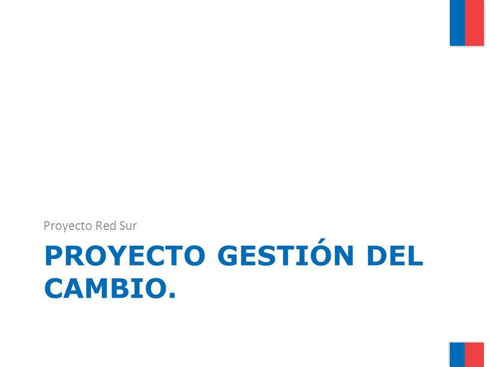 Proyecto Gestión del Cambio.
