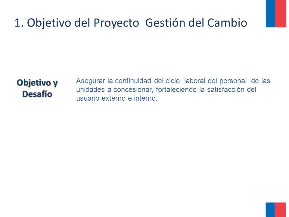1. Objetivo del Proyecto Gestión del Cambio