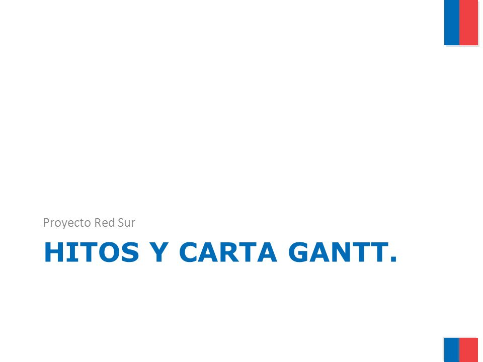 Proyecto Red Sur Hitos y Carta Gantt.