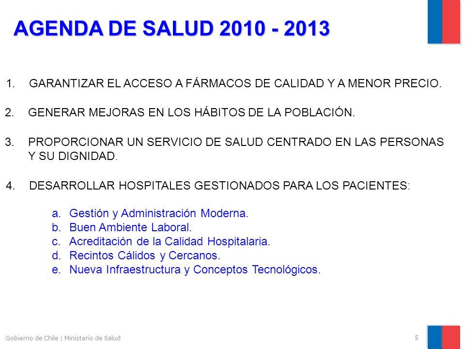 AGENDA DE SALUD 2010 - 2013 1. GARANTIZAR EL ACCESO A FÁRMACOS DE CALIDAD Y A MENOR PRECIO. 2. GENERAR MEJORAS EN LOS HÁBITOS DE LA POBLACIÓN.