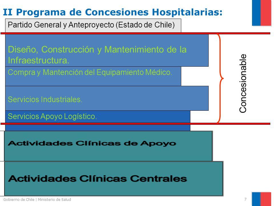 II Programa de Concesiones Hospitalarias: