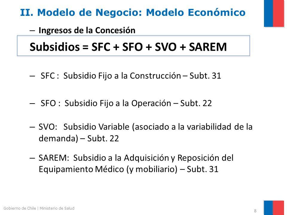 II. Modelo de Negocio: Modelo Económico