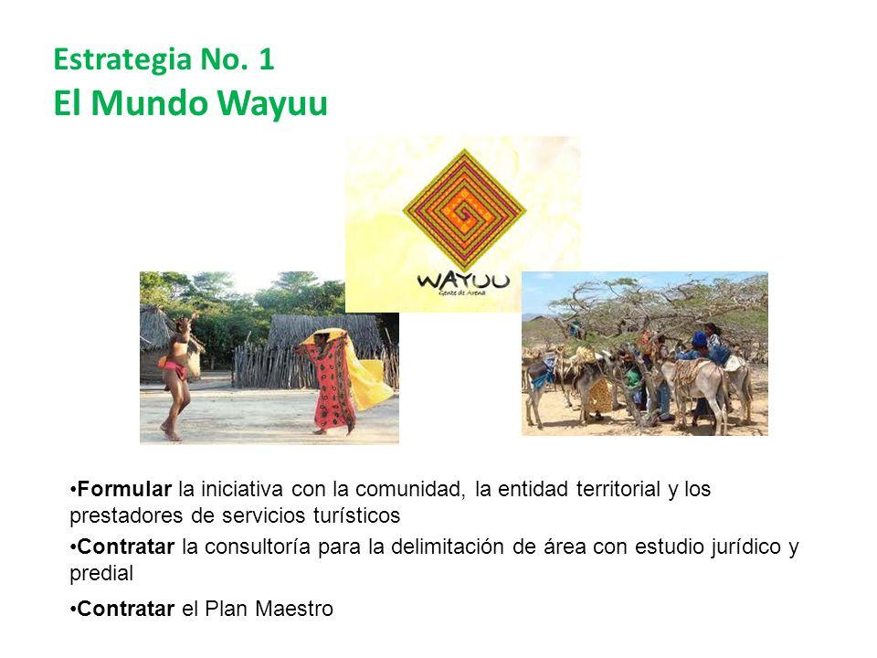 Estrategia No. 1 El Mundo Wayuu