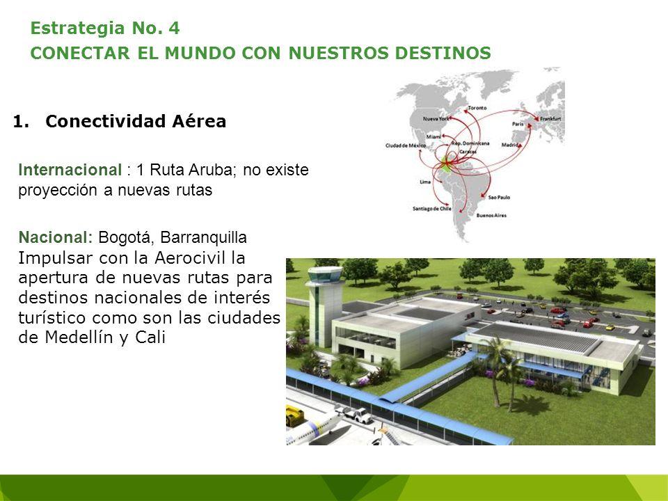 CONECTAR EL MUNDO CON NUESTROS DESTINOS