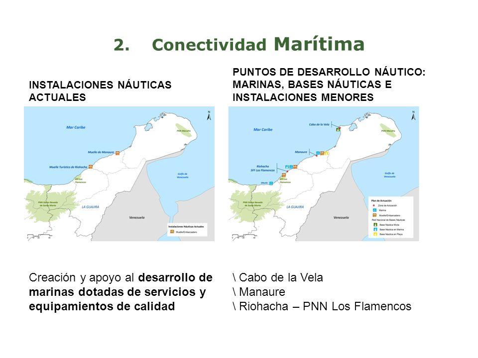 Conectividad Marítima