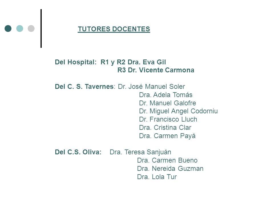 TUTORES DOCENTES Del Hospital: R1 y R2 Dra. Eva Gil. R3 Dr. Vicente Carmona. Del C. S. Tavernes: Dr. José Manuel Soler.