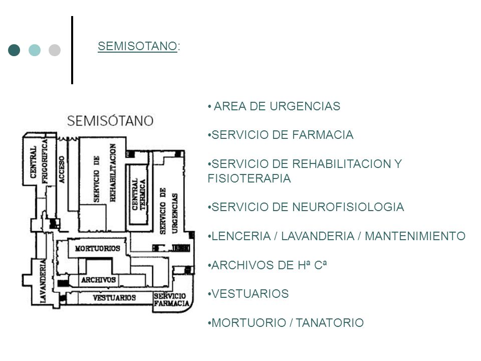 SEMISOTANO: AREA DE URGENCIAS. SERVICIO DE FARMACIA. SERVICIO DE REHABILITACION Y FISIOTERAPIA. SERVICIO DE NEUROFISIOLOGIA.