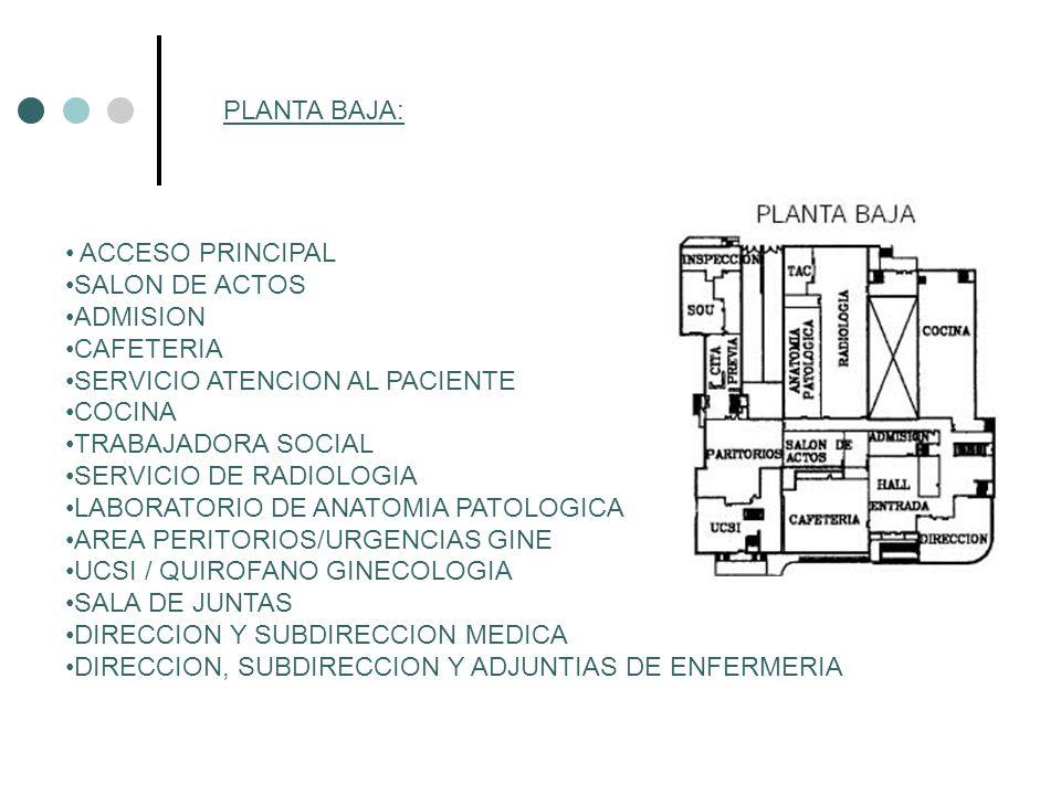 PLANTA BAJA: ACCESO PRINCIPAL. SALON DE ACTOS. ADMISION. CAFETERIA. SERVICIO ATENCION AL PACIENTE.