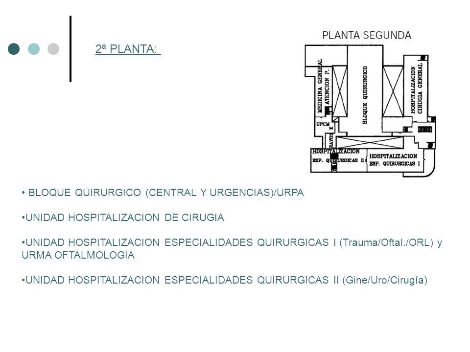 2ª PLANTA: BLOQUE QUIRURGICO (CENTRAL Y URGENCIAS)/URPA