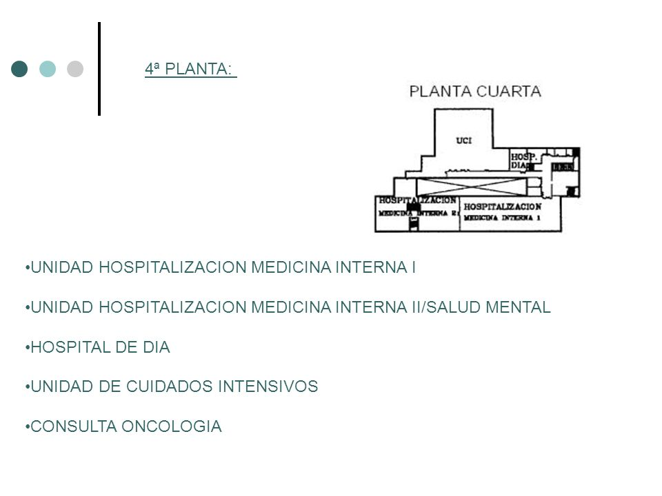 4ª PLANTA: UNIDAD HOSPITALIZACION MEDICINA INTERNA I. UNIDAD HOSPITALIZACION MEDICINA INTERNA II/SALUD MENTAL.