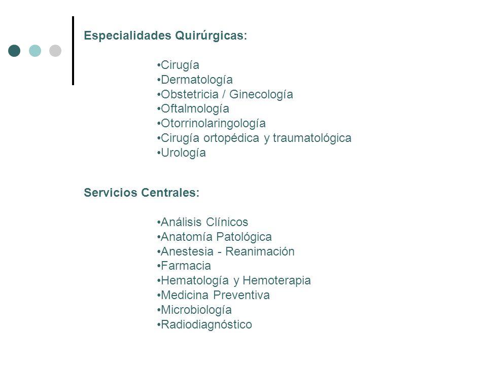 Especialidades Quirúrgicas: