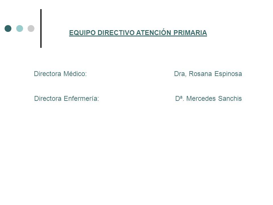 EQUIPO DIRECTIVO ATENCIÓN PRIMARIA