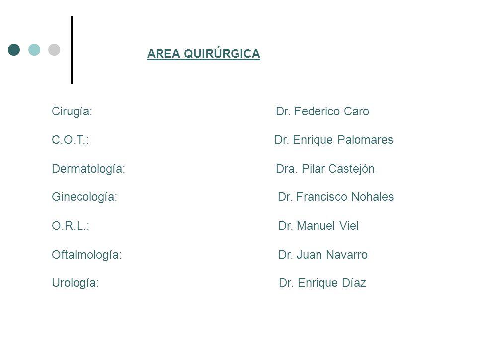 AREA QUIRÚRGICA Cirugía: Dr. Federico Caro.