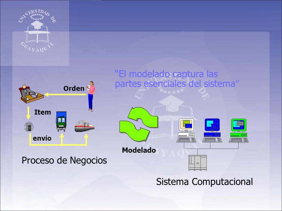 El modelado captura las partes esenciales del sistema