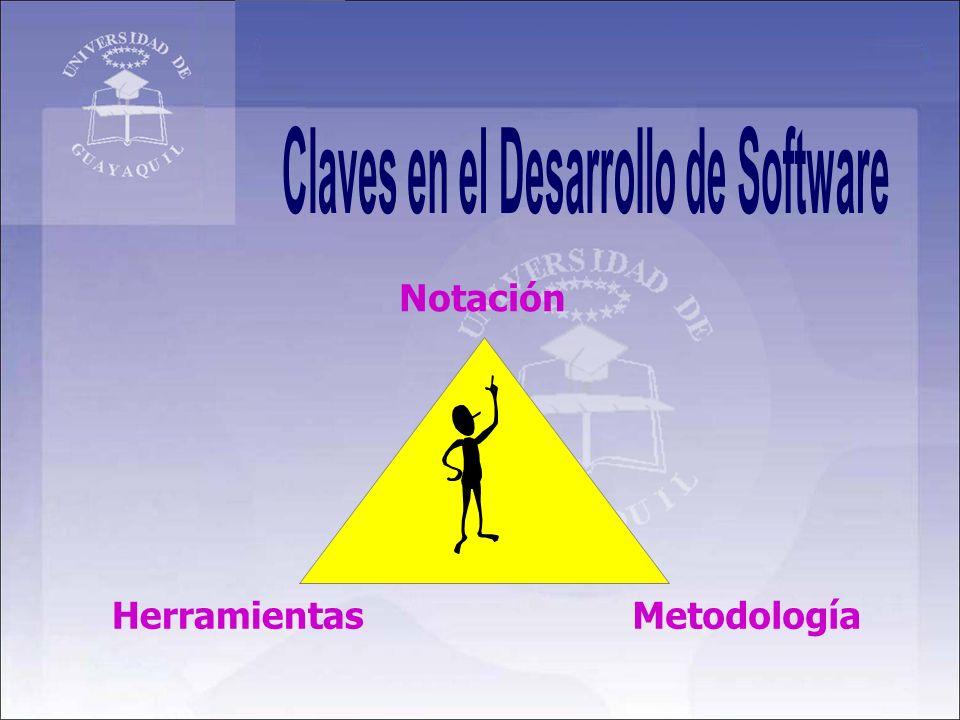Claves en el Desarrollo de Software