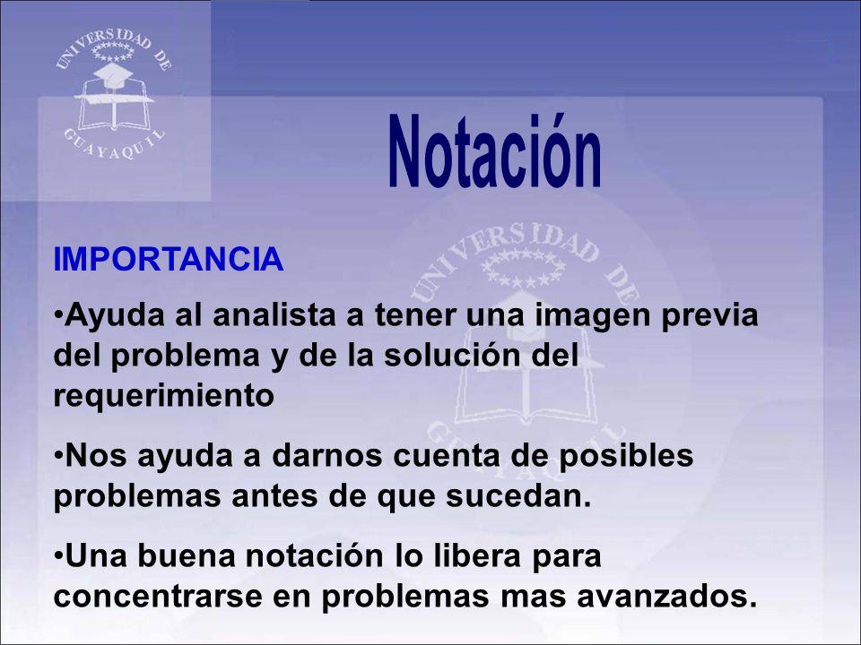 Notación IMPORTANCIA. Ayuda al analista a tener una imagen previa del problema y de la solución del requerimiento.