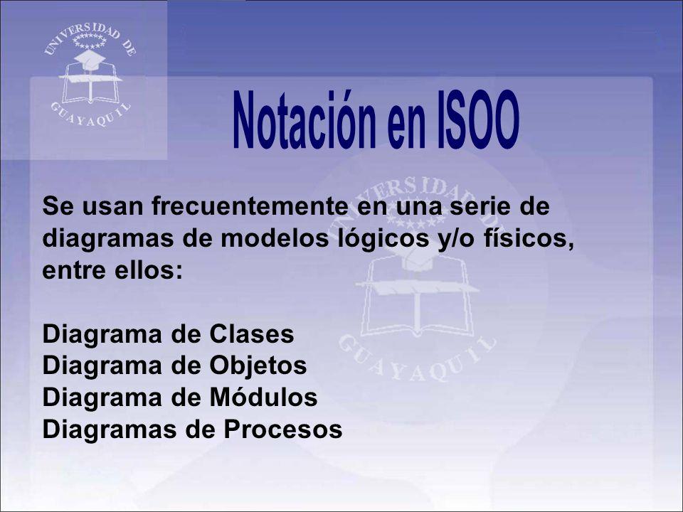 Notación en ISOO Se usan frecuentemente en una serie de diagramas de modelos lógicos y/o físicos, entre ellos: