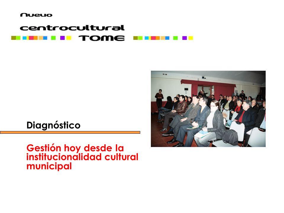 Diagnóstico Gestión hoy desde la institucionalidad cultural municipal