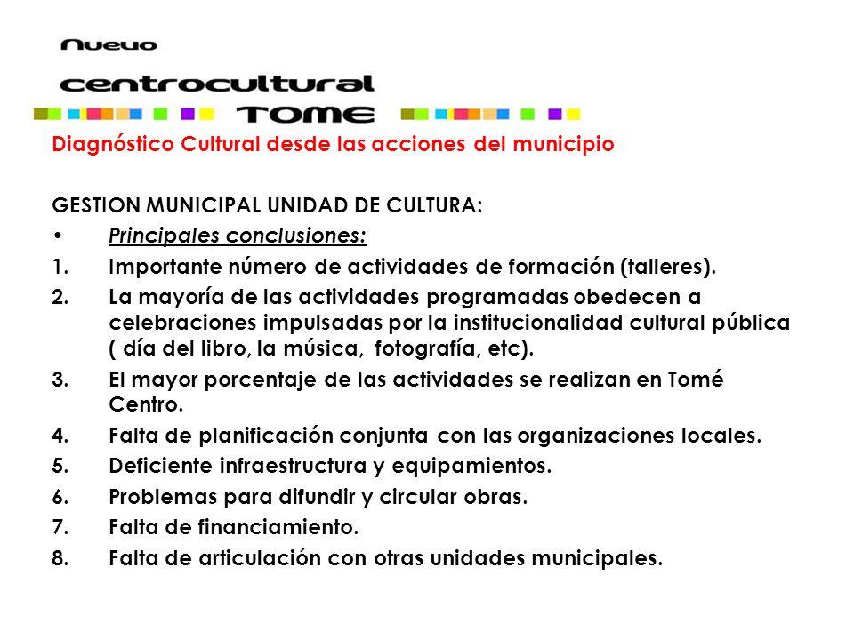 Diagnóstico Cultural desde las acciones del municipio