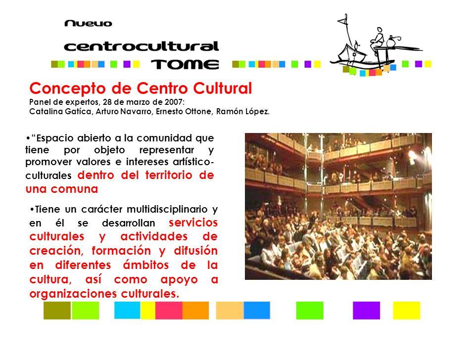 Concepto de Centro Cultural