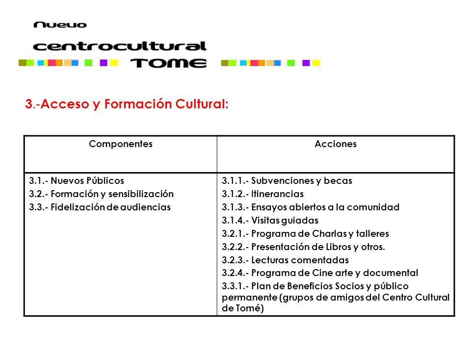 3.-Acceso y Formación Cultural: