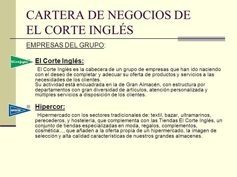 CARTERA DE NEGOCIOS DE EL CORTE INGLÉS