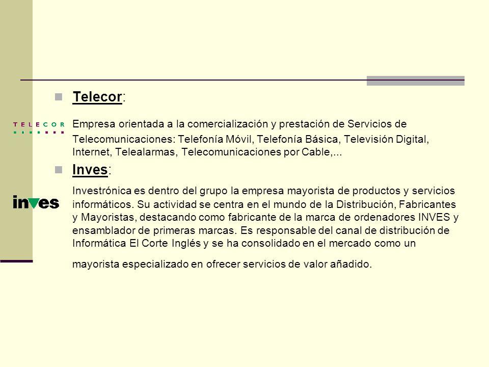 Telecor: