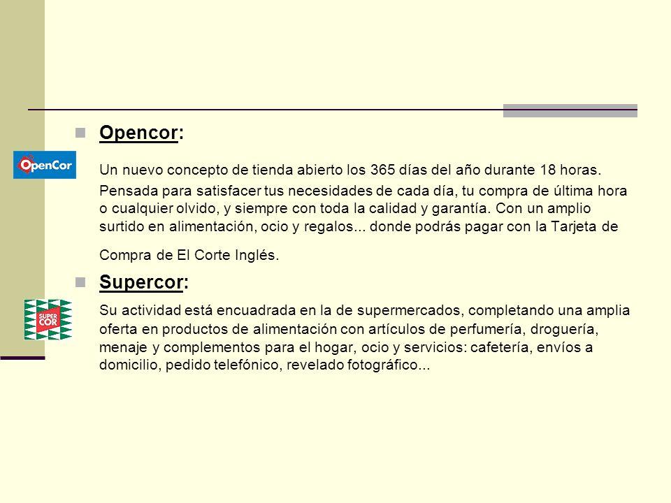 Opencor:
