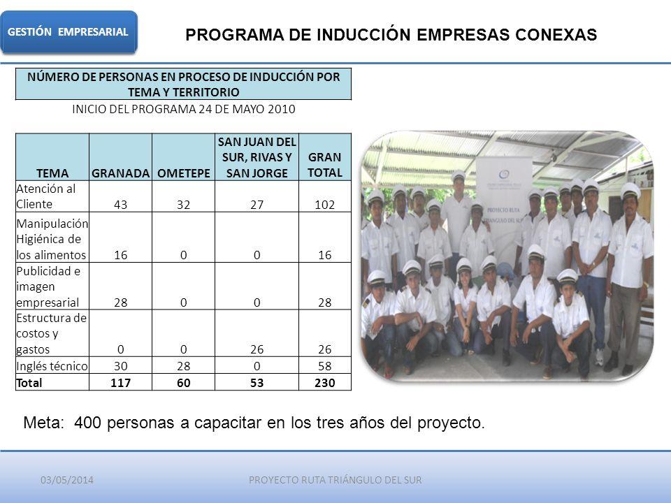PROGRAMA DE INDUCCIÓN EMPRESAS CONEXAS
