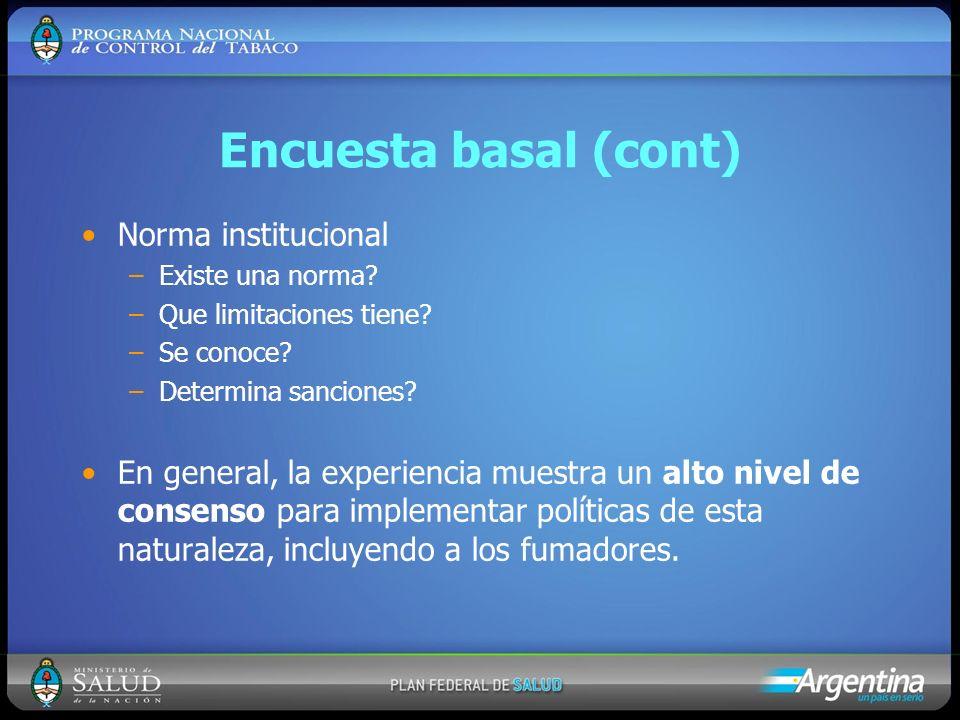 Encuesta basal (cont) Norma institucional