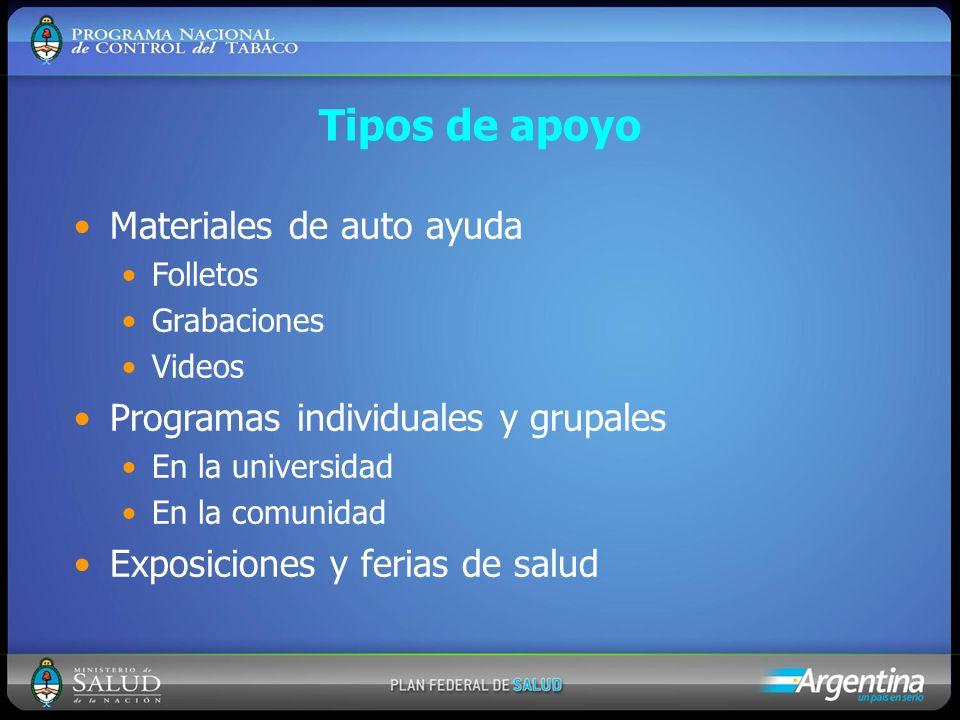 Tipos de apoyo Materiales de auto ayuda