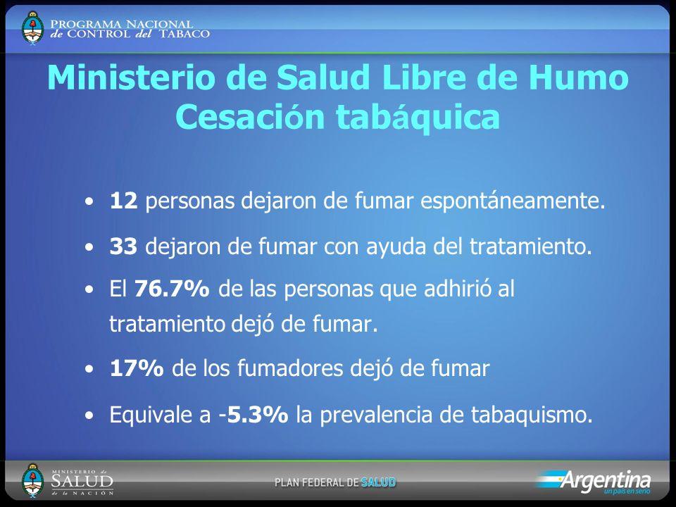 Ministerio de Salud Libre de Humo Cesación tabáquica