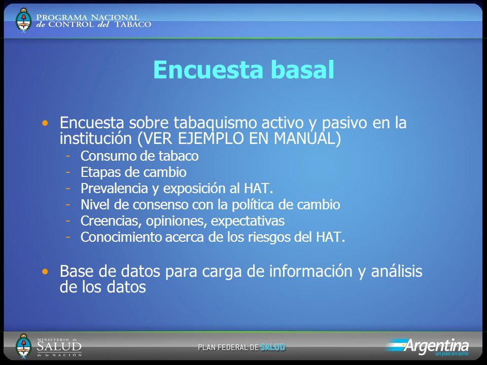 Encuesta basal Encuesta sobre tabaquismo activo y pasivo en la institución (VER EJEMPLO EN MANUAL) Consumo de tabaco.