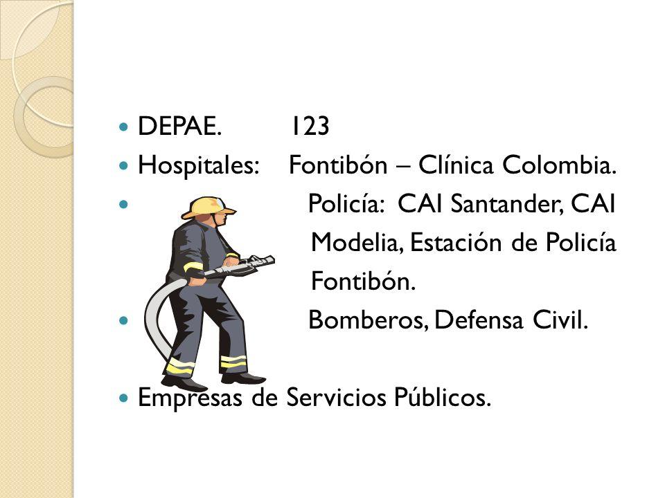 DEPAE. 123 Hospitales: Fontibón – Clínica Colombia. Policía: CAI Santander, CAI. Modelia, Estación de Policía.