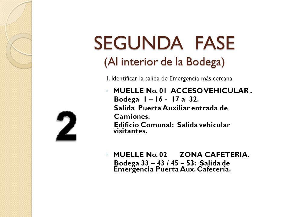 SEGUNDA FASE (Al interior de la Bodega)