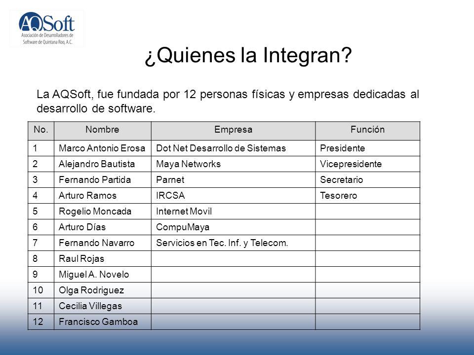 ¿Quienes la Integran La AQSoft, fue fundada por 12 personas físicas y empresas dedicadas al desarrollo de software.