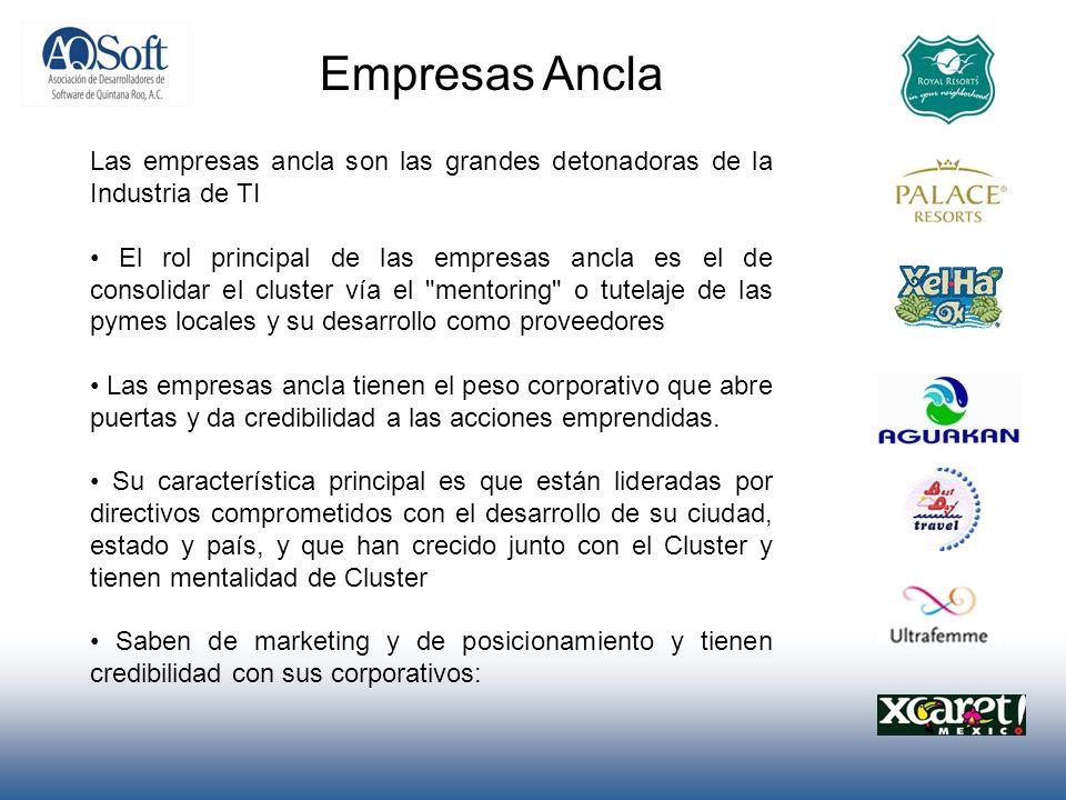 Empresas Ancla Las empresas ancla son las grandes detonadoras de la Industria de TI.