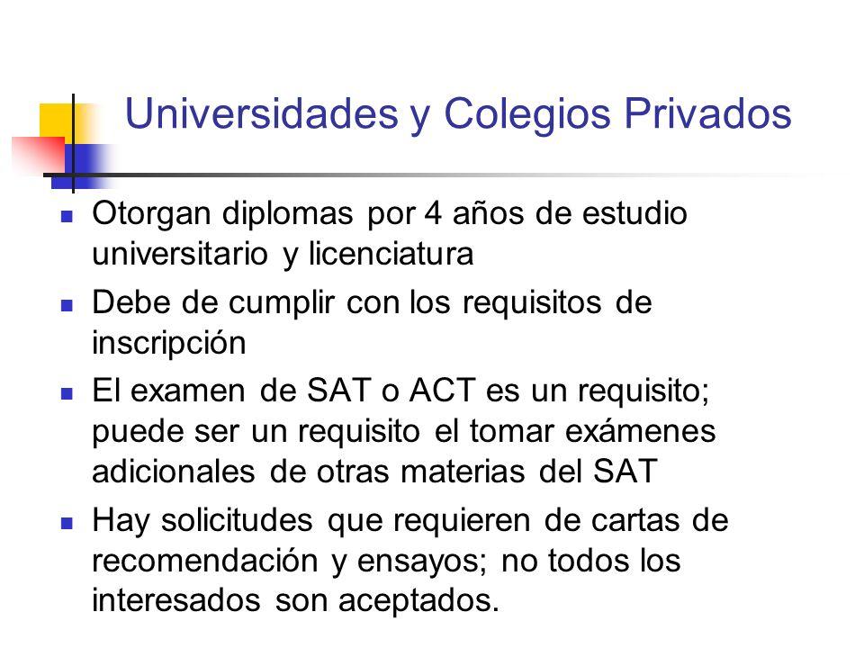 Universidades y Colegios Privados