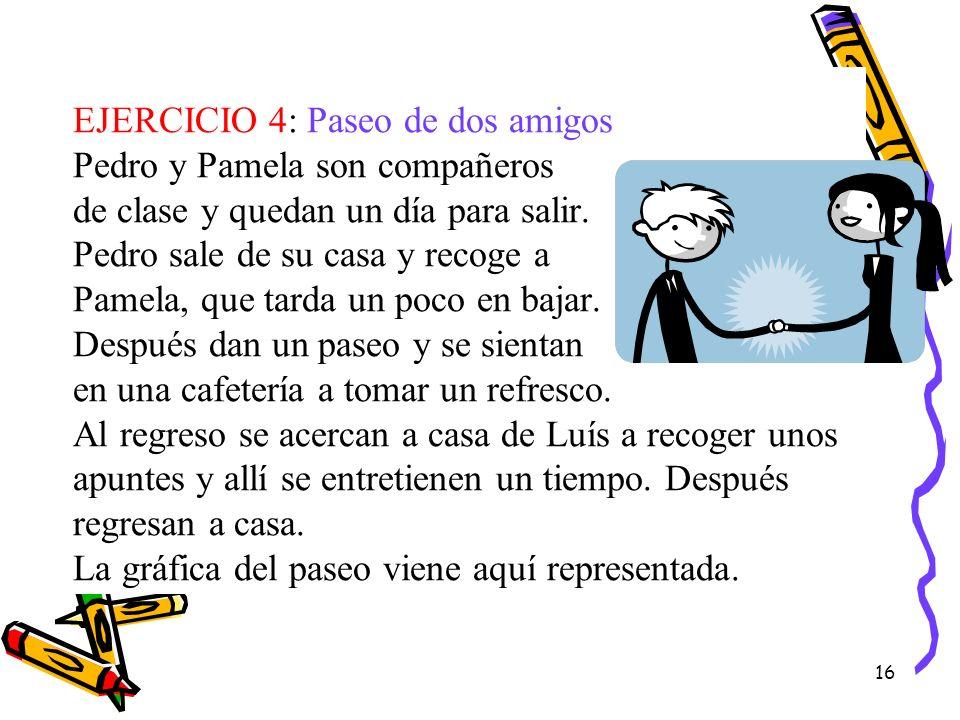 EJERCICIO 4: Paseo de dos amigos Pedro y Pamela son compañeros de clase y quedan un día para salir.