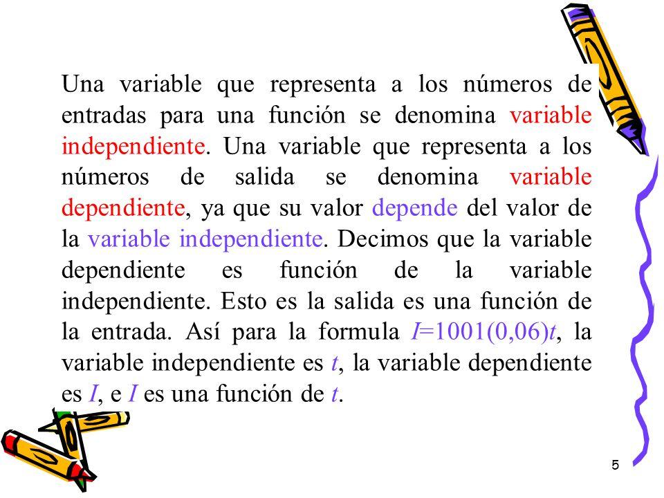 Una variable que representa a los números de entradas para una función se denomina variable independiente.