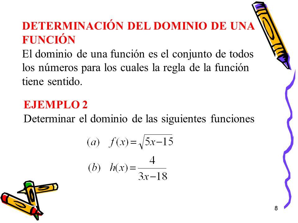 EJEMPLO 2 Determinar el dominio de las siguientes funciones