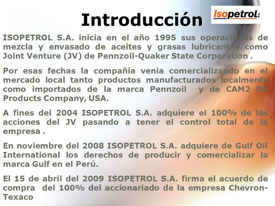 Mercado de Lubricantes en Venezuela