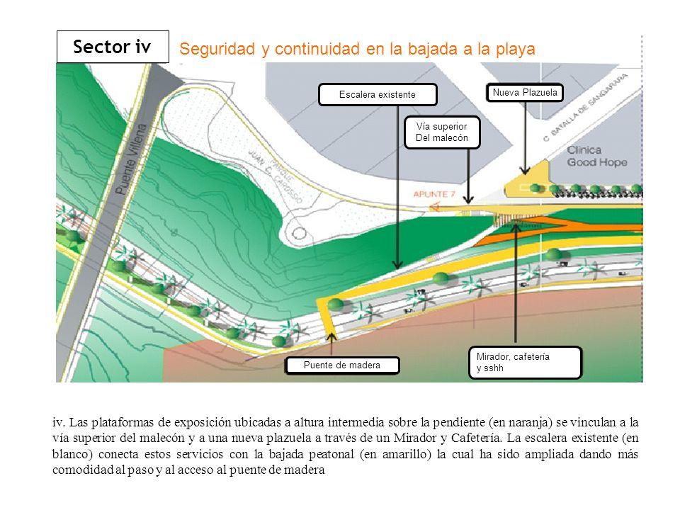Sector iv Seguridad y continuidad en la bajada a la playa