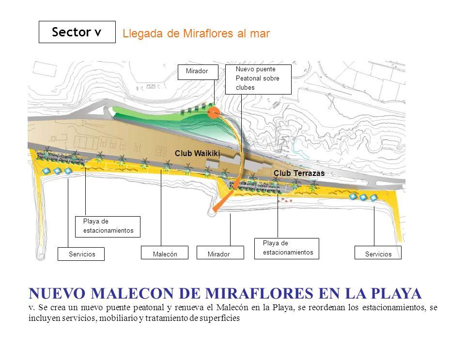 NUEVO MALECON DE MIRAFLORES EN LA PLAYA