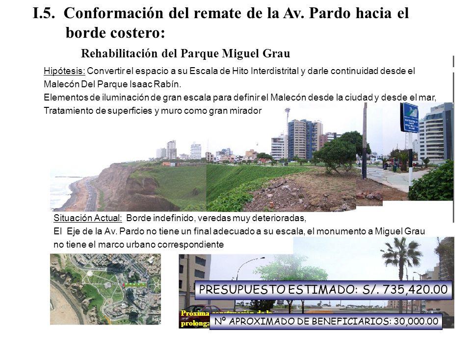 I.5. Conformación del remate de la Av. Pardo hacia el borde costero: